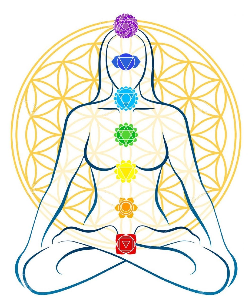 A Chakra Clearing Experience